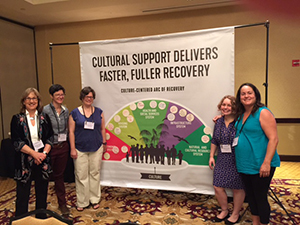 The Culture and Disaster Action Network team led an interactive workshop on culture centered disaster recovery in Broomfield, Colorado